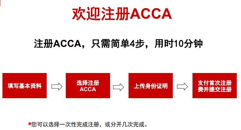 ACCA报考时间