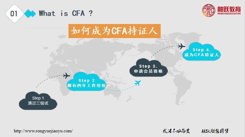 CFA证书申请流程,如何成为CFA持证人?