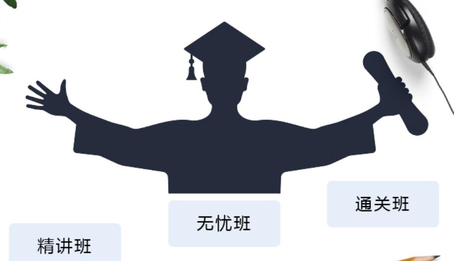 CPA注册会计师科目